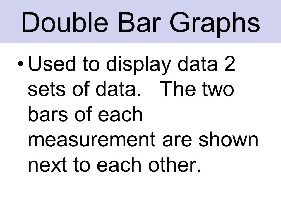 Used to display data 2 sets of data. The two bars of each measurement are shown next to each other. Double Bar Graphs