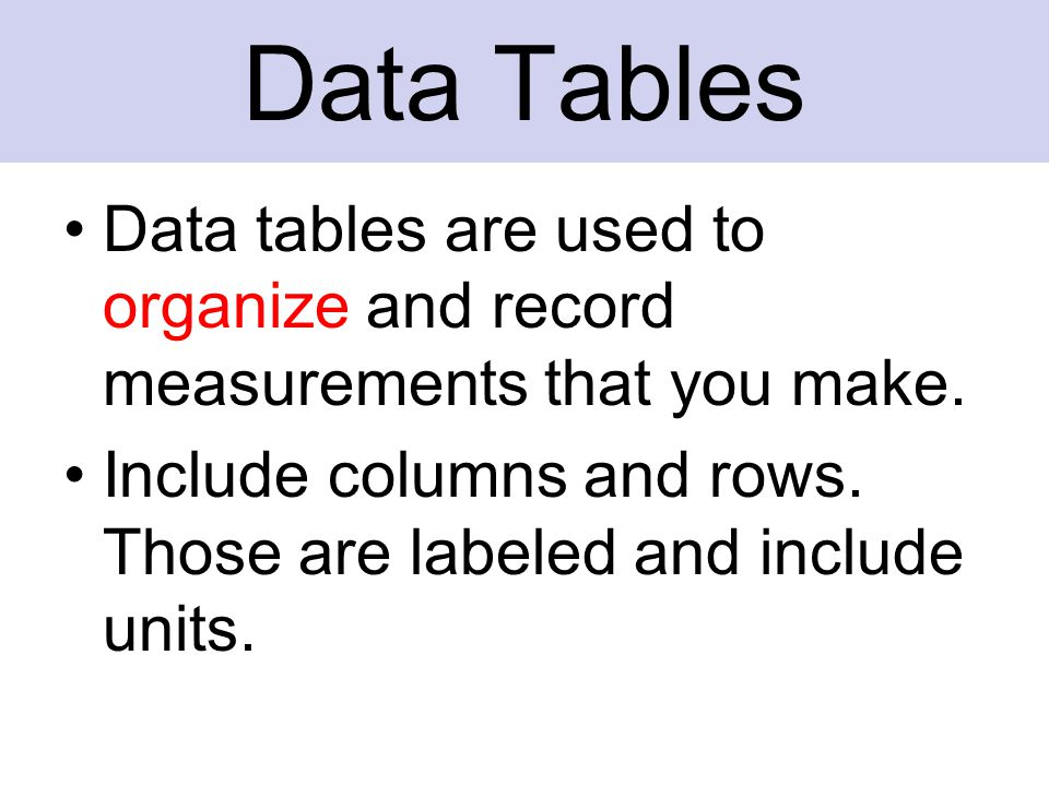 Data tables are used to organize and record measurements that you make.