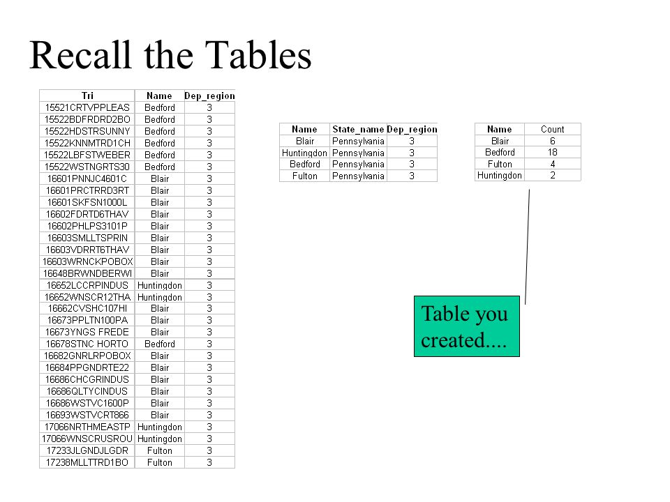 Recall the Tables Table you created....