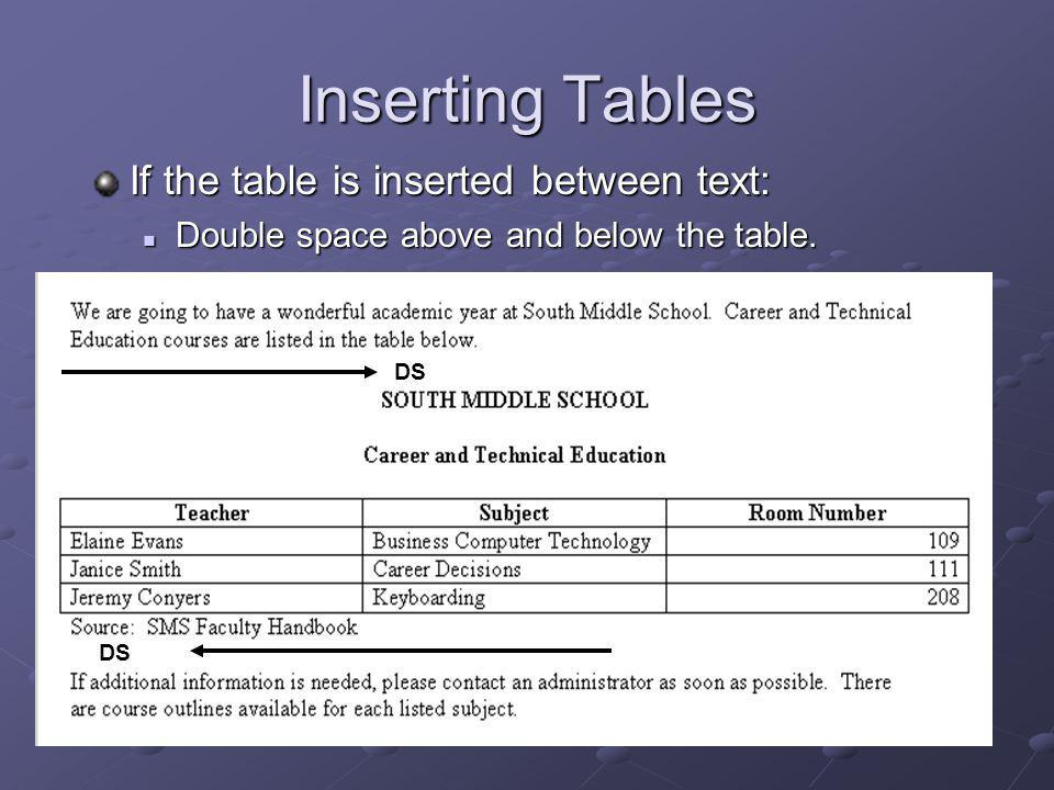 Inserting Tables DS If the table is inserted between text: Double space above and below the table. Double space above and below the table.