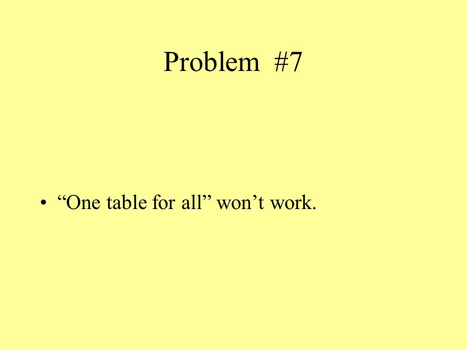 Problem #7 One table for all wont work.