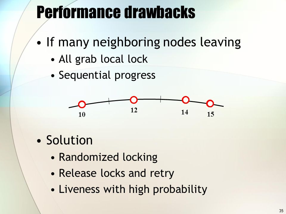 35 Performance drawbacks If many neighboring nodes leaving All grab local lock Sequential progress Solution Randomized locking Release locks and retry Liveness with high probability 10 12 14 15