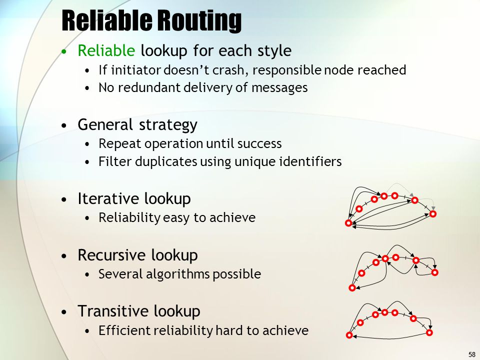 58 Reliable Routing Reliable lookup for each style If initiator doesnt crash, responsible node reached No redundant delivery of messages General strategy Repeat operation until success Filter duplicates using unique identifiers Iterative lookup Reliability easy to achieve Recursive lookup Several algorithms possible Transitive lookup Efficient reliability hard to achieve