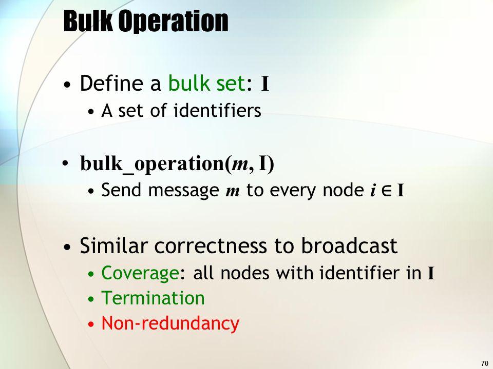 70 Bulk Operation Define a bulk set: I A set of identifiers bulk_operation(m, I) Send message m to every node i I Similar correctness to broadcast Cov