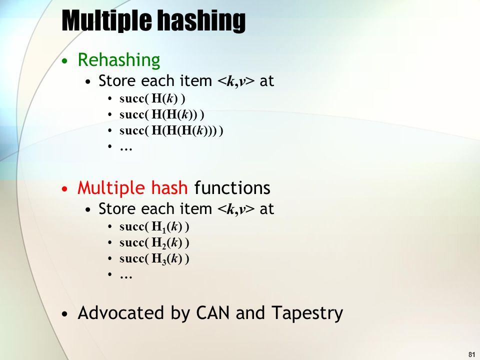 81 Multiple hashing Rehashing Store each item at succ( H(k) ) succ( H(H(k)) ) succ( H(H(H(k))) ) … Multiple hash functions Store each item at succ( H