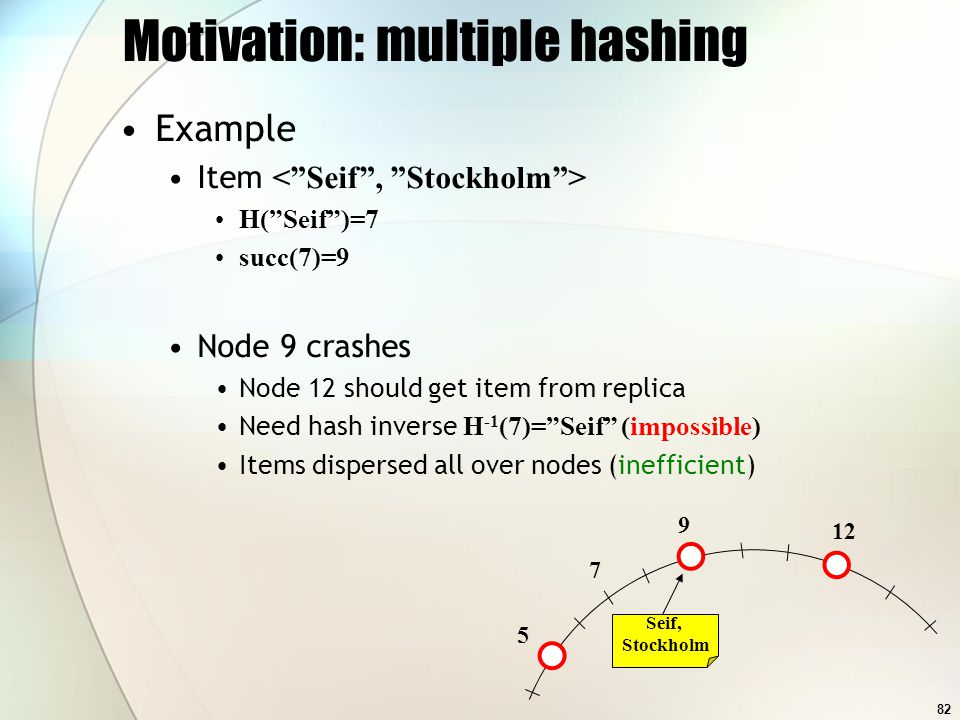82 Motivation: multiple hashing Example Item H(Seif)=7 succ(7)=9 Node 9 crashes Node 12 should get item from replica Need hash inverse H -1 (7)=Seif (impossible) Items dispersed all over nodes (inefficient) 5 9 12 7 Seif, Stockholm