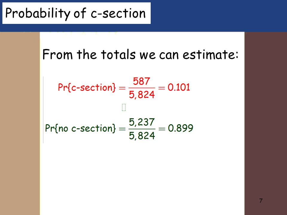 7 From the totals we can estimate: Probability of c-section