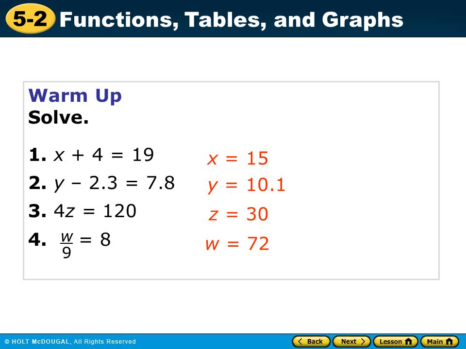 5-2 Functions, Tables, and Graphs Warm Up Solve. 1. x + 4 = 19 2. y – 2.3 = 7.8 3. 4z = 120 4. = 8 x = 15 y = 10.1 z = 30 w9w9 w = 72