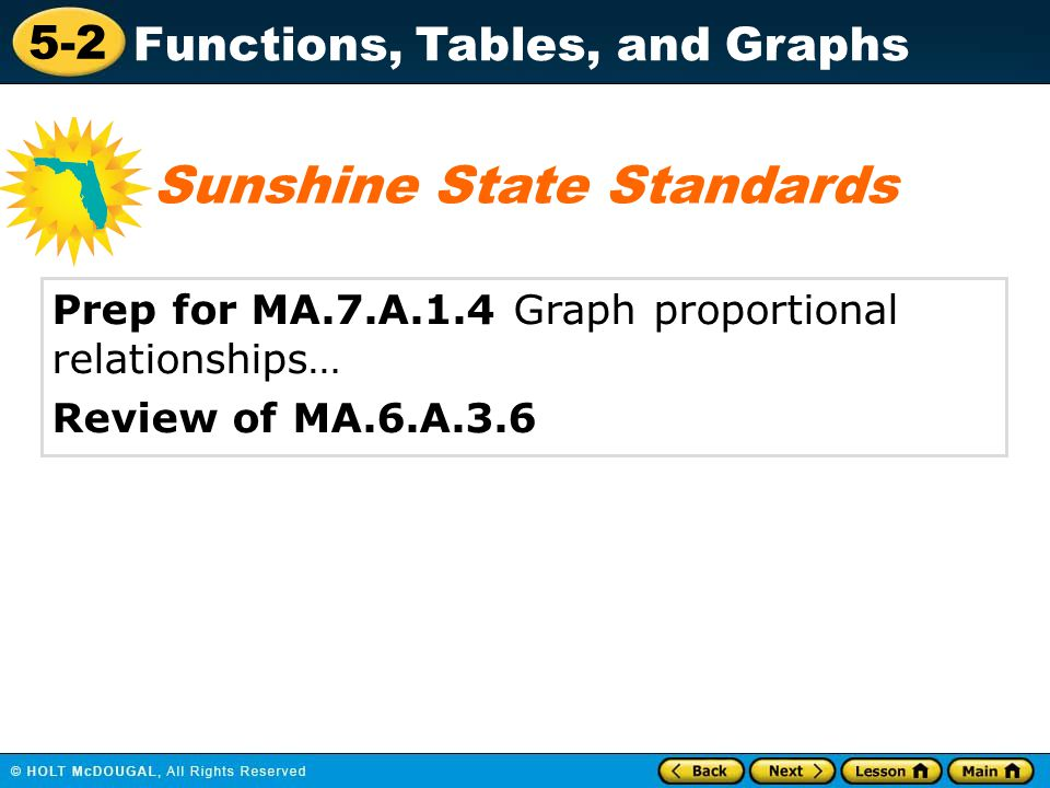 5-2 Functions, Tables, and Graphs Prep for MA.7.A.1.4 Graph proportional relationships… Review of MA.6.A.3.6 Sunshine State Standards