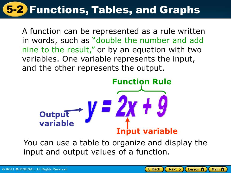 5-2 Functions, Tables, and Graphs Function Rule Output variable Input variable You can use a table to organize and display the input and output values
