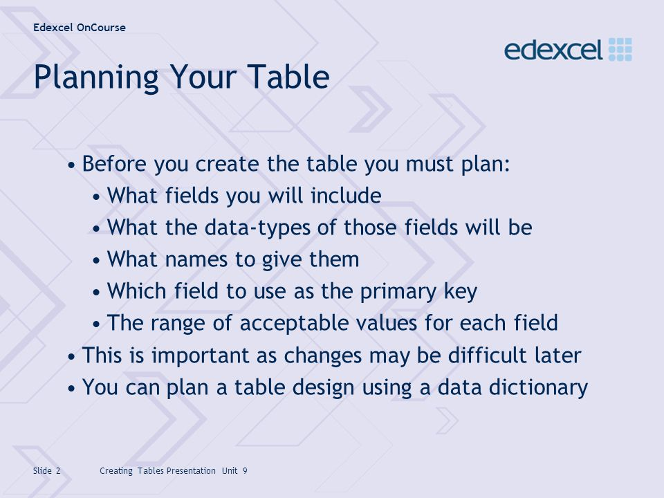 Edexcel OnCourse Creating Tables Presentation Unit 9Slide 2 Planning Your Table Before you create the table you must plan: What fields you will includ