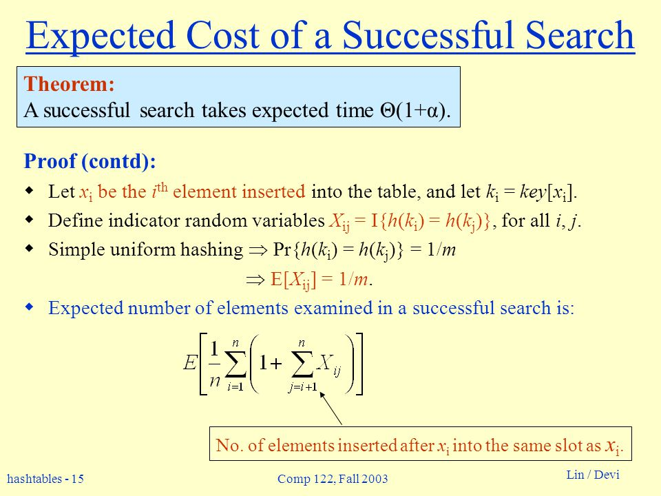 hashtables - 15 Lin / Devi Comp 122, Fall 2003 Expected Cost of a Successful Search Proof (contd): Let x i be the i th element inserted into the table, and let k i = key[x i ].