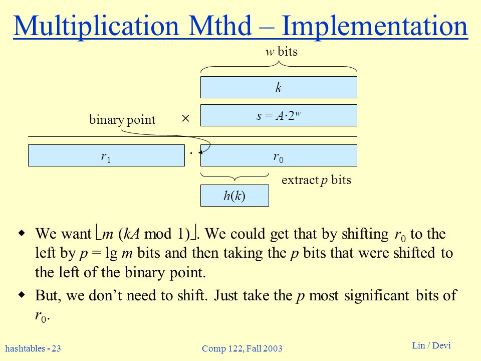 hashtables - 23 Lin / Devi Comp 122, Fall 2003 Multiplication Mthd – Implementation k s = A·2 w r0r0 r1r1 w bits h(k)h(k) extract p bits · We want m (
