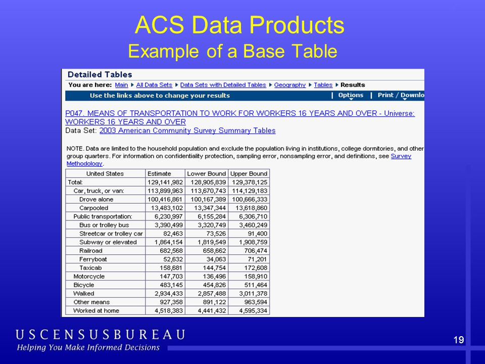 19 ACS Data Products Example of a Base Table