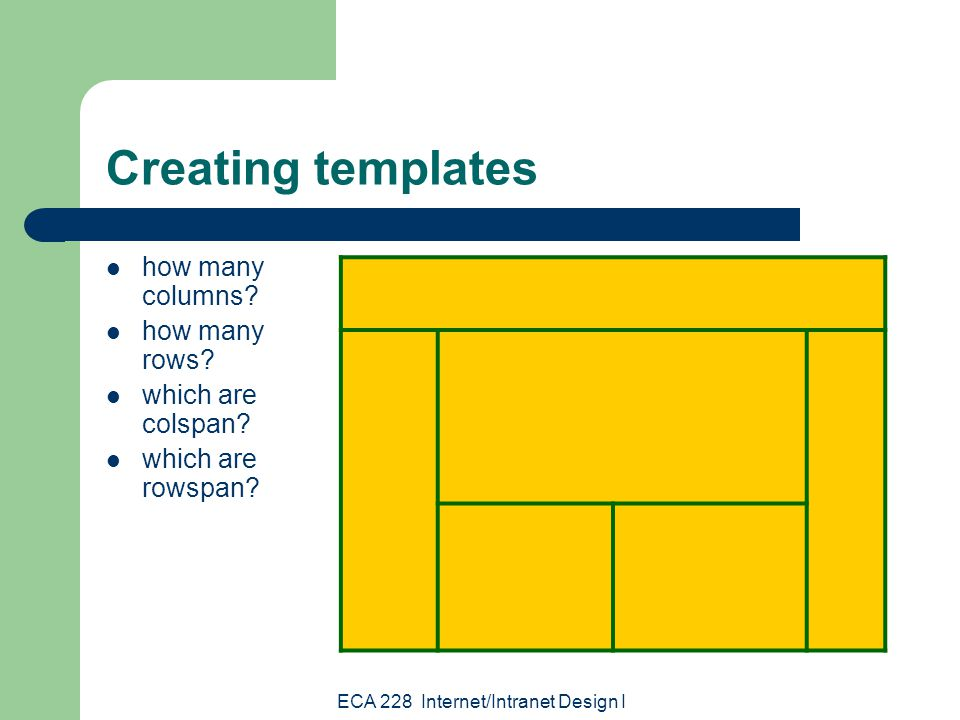 ECA 228 Internet/Intranet Design I Creating templates how many columns? how many rows? which are colspan? which are rowspan?