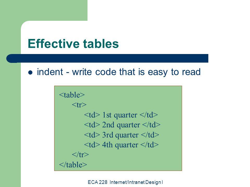 ECA 228 Internet/Intranet Design I Effective tables remove extra white space