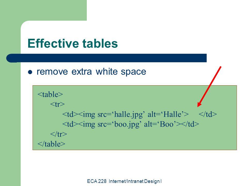ECA 228 Internet/Intranet Design I Basic templates 3 column with banner