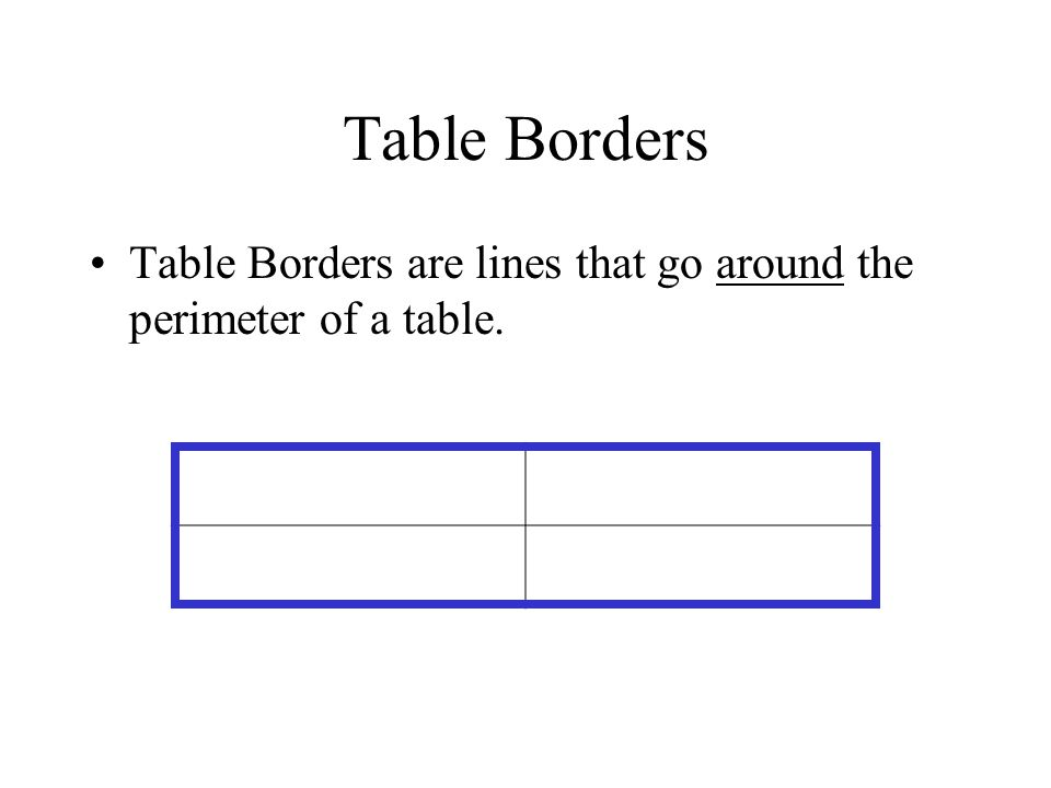 OTHER Parts of a TABLE Table Border Table Header Table Captions