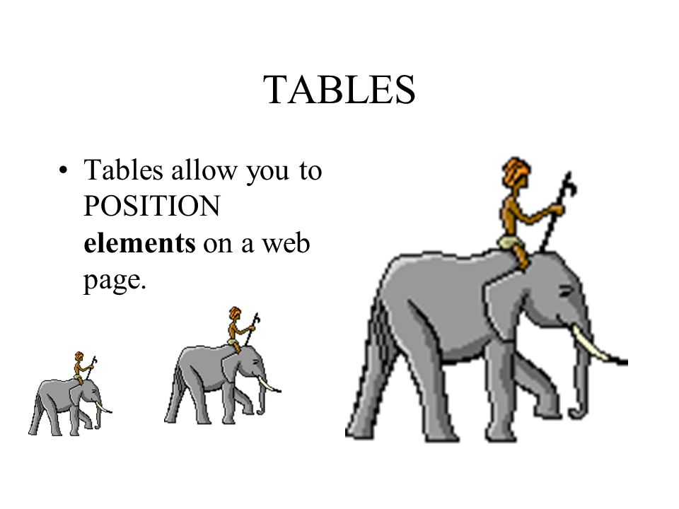 Tables Learn to create and enhance TABLES using a variety of attributes and formats.