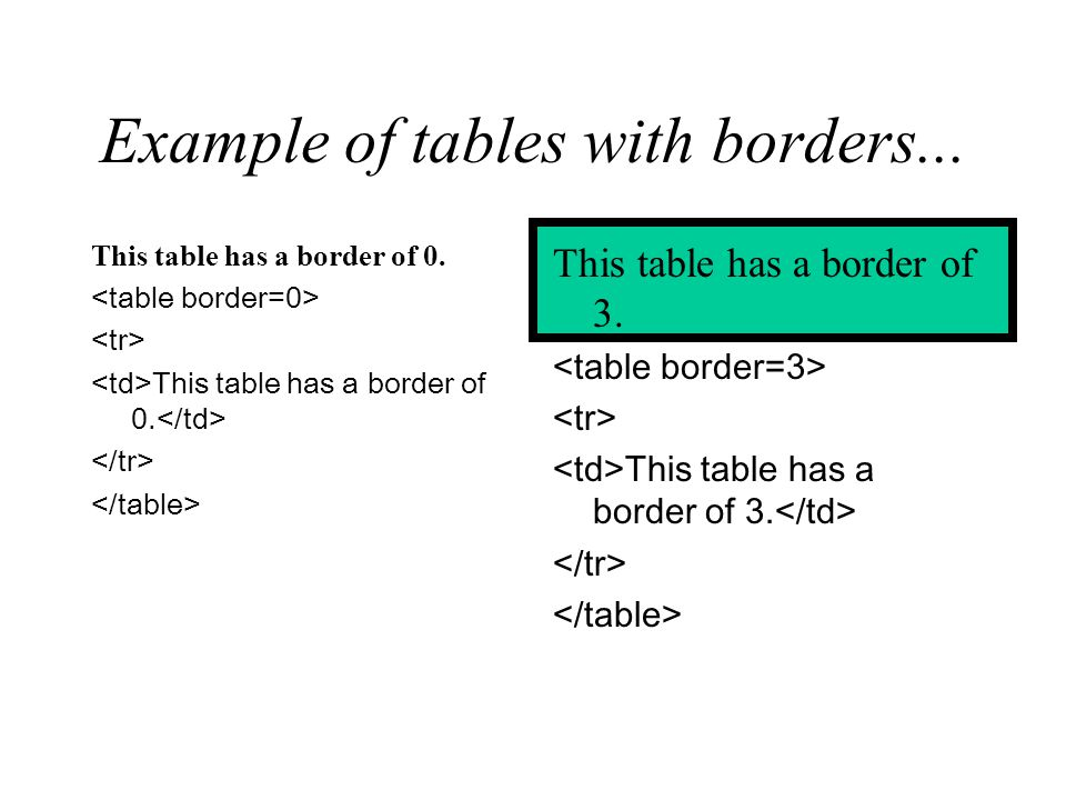 Invisible borders This is useful when you want to align text in rows and columns, but don't want a table border around it. border=1 is a thin border.