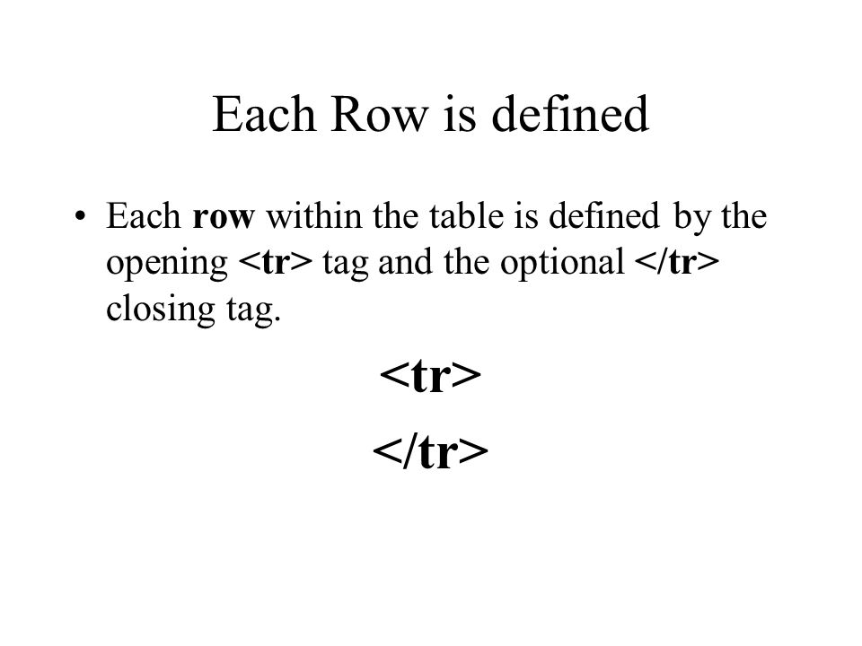 Example of tables with borders... This table has a border of 0. This table has a border of 0. This table has a border of 3. This table has a border of