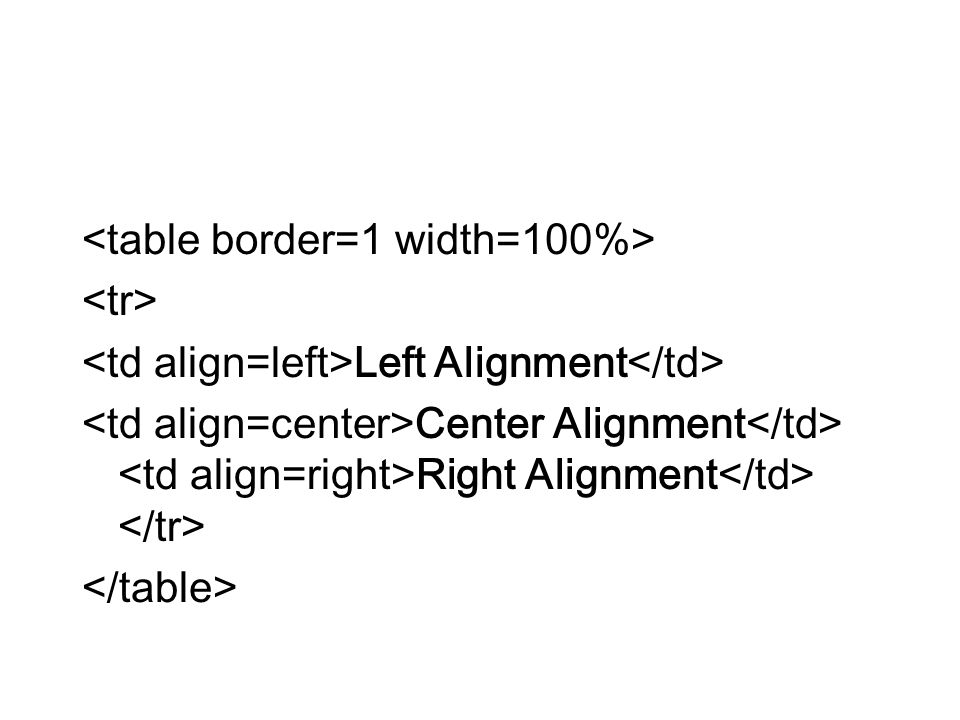 Width Attribute You may also want to try out the WIDTH=n% attribute, to change the width of a table or a cell.