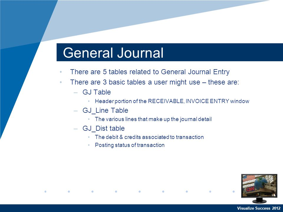 Visualize Success 2012 General Journal There are 5 tables related to General Journal Entry There are 3 basic tables a user might use – these are: –GJ