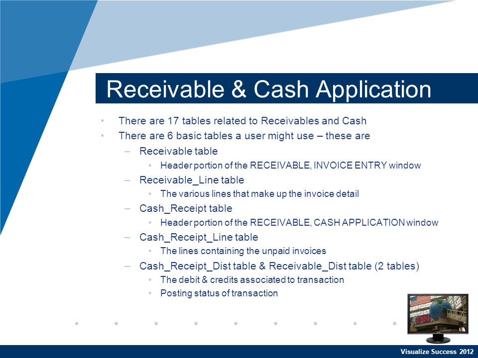 Visualize Success 2012 Receivable & Cash Application There are 17 tables related to Receivables and Cash There are 6 basic tables a user might use – these are –Receivable table Header portion of the RECEIVABLE, INVOICE ENTRY window –Receivable_Line table The various lines that make up the invoice detail –Cash_Receipt table Header portion of the RECEIVABLE, CASH APPLICATION window –Cash_Receipt_Line table The lines containing the unpaid invoices –Cash_Receipt_Dist table & Receivable_Dist table (2 tables) The debit & credits associated to transaction Posting status of transaction