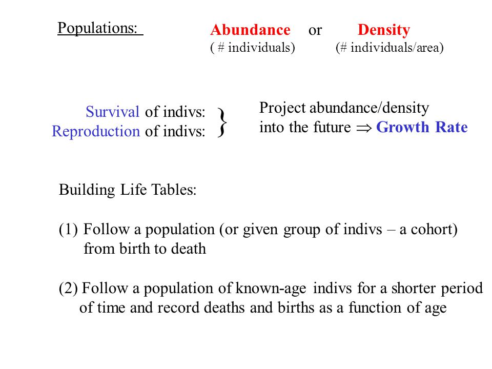 Populations: Abundance or Density ( # individuals) (# individuals/area) Survival of indivs: Reproduction of indivs: } Project abundance/density into t
