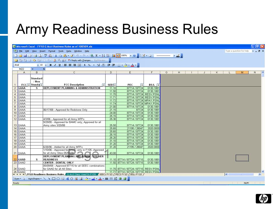 Army Readiness Business Rules