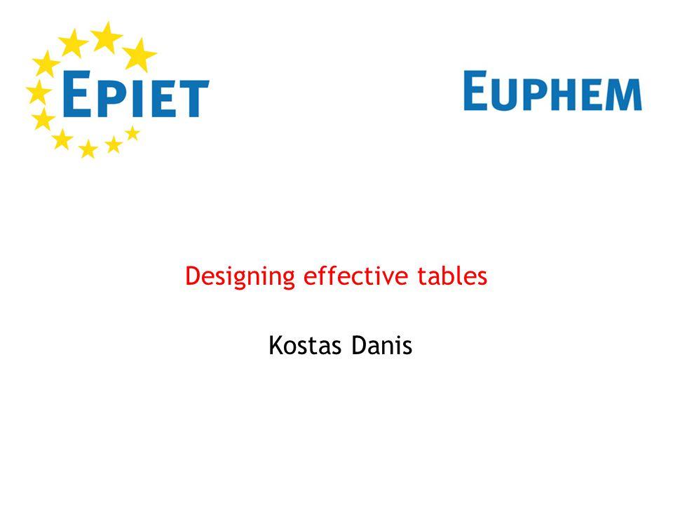 Designing effective tables Kostas Danis