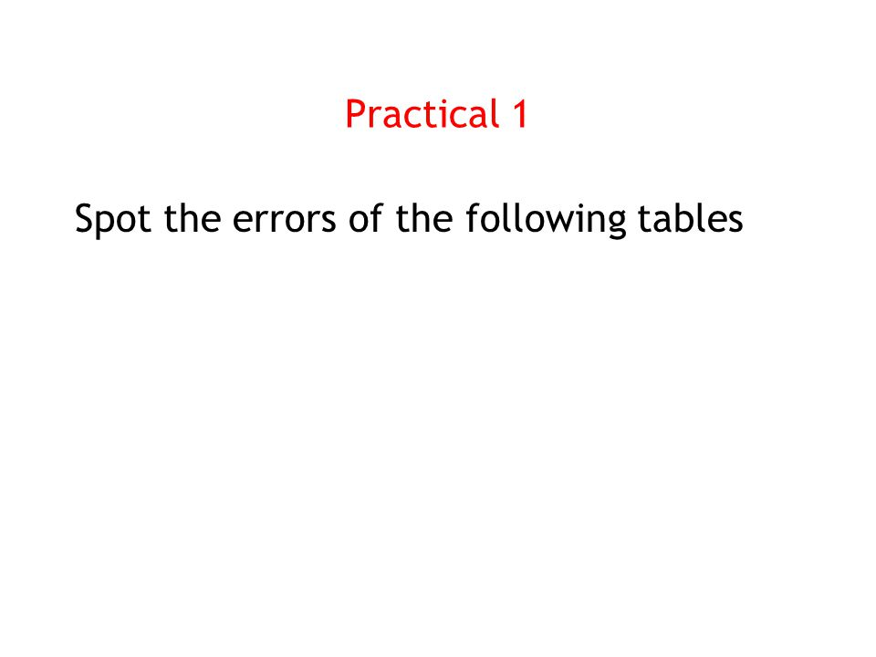 Practical 1 Spot the errors of the following tables