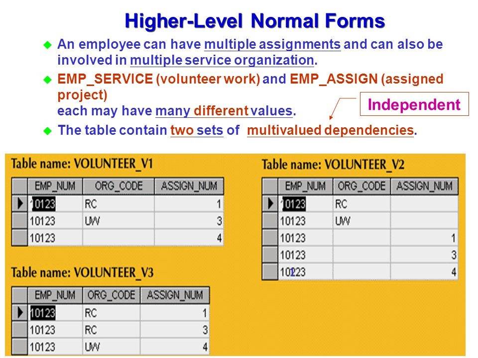 Higher-Level Normal Forms u An employee can have multiple assignments and can also be involved in multiple service organization.