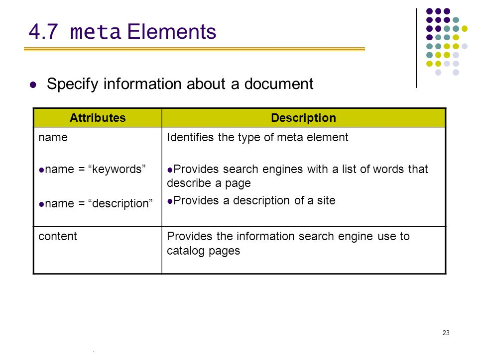 . 23 4.7 meta Elements Specify information about a document AttributesDescription name name = keywords name = description Identifies the type of meta element Provides search engines with a list of words that describe a page Provides a description of a site contentProvides the information search engine use to catalog pages