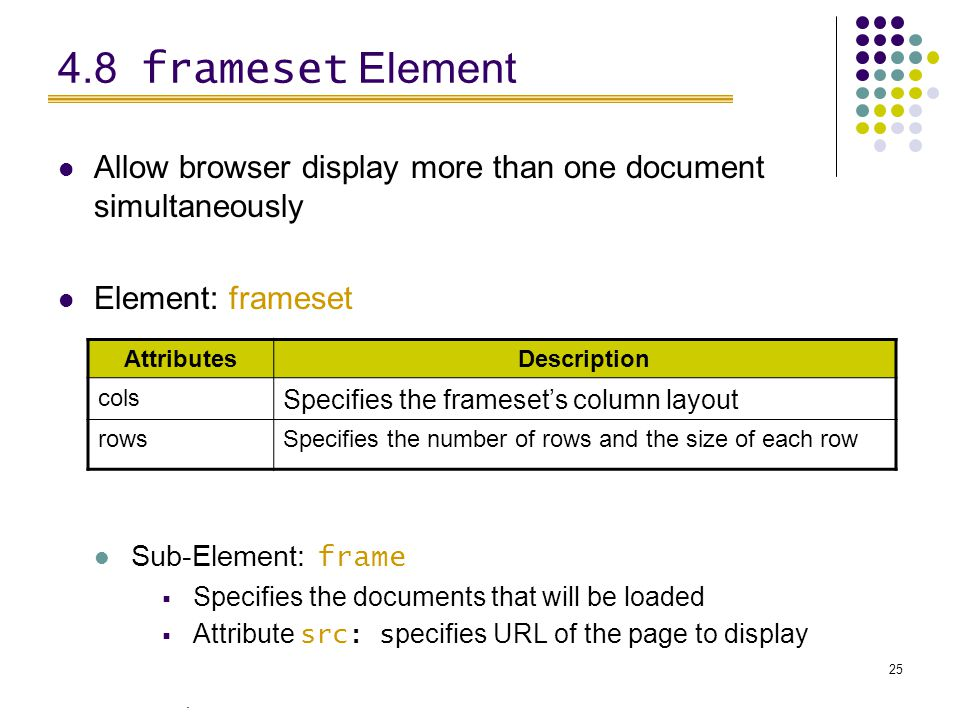. 25 4.8 frameset Element Allow browser display more than one document simultaneously Element: frameset Sub-Element: frame Specifies the documents that will be loaded Attribute src: s pecifies URL of the page to display AttributesDescription cols Specifies the framesets column layout rowsSpecifies the number of rows and the size of each row