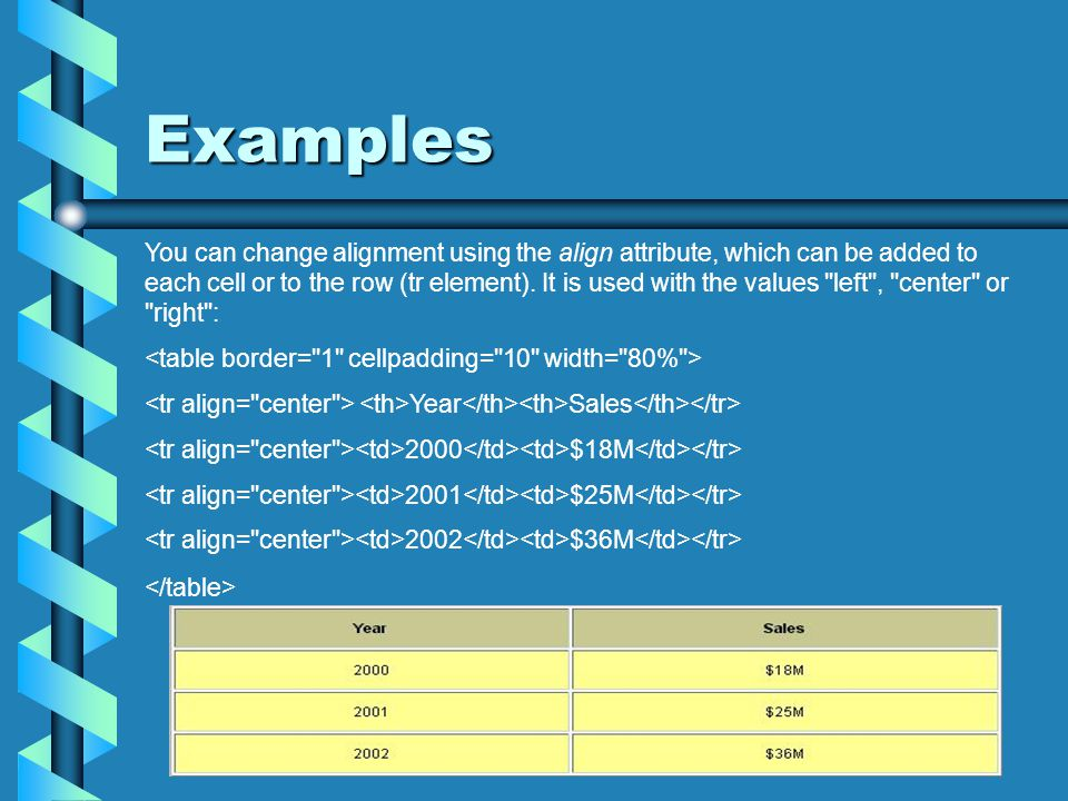 options (table header) options (table header) rowspan = [0..] colspan = [0..] bgcolor = [rgb colour code|colour]