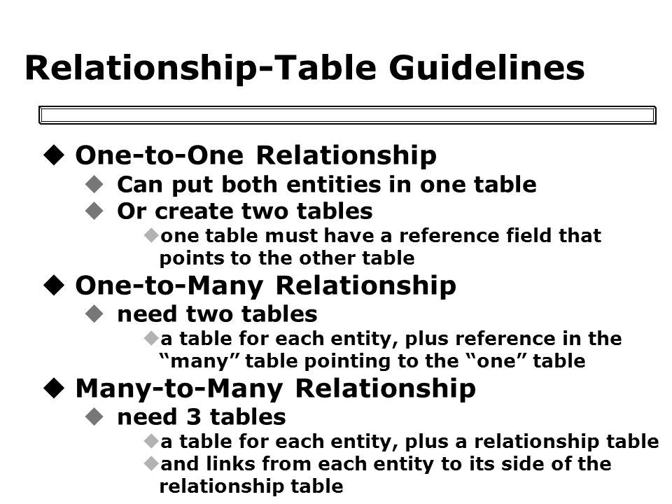 Relationship-Table Guidelines uOne-to-One Relationship uCan put both entities in one table uOr create two tables uone table must have a reference field that points to the other table uOne-to-Many Relationship uneed two tables ua table for each entity, plus reference in the many table pointing to the one table uMany-to-Many Relationship uneed 3 tables ua table for each entity, plus a relationship table uand links from each entity to its side of the relationship table