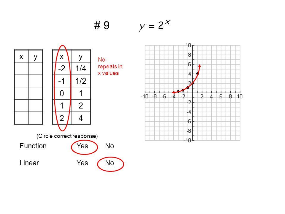 xyxy -21/4 1/2 01 12 24 LinearYesNo FunctionYesNo (Circle correct response) No repeats in x values # 9