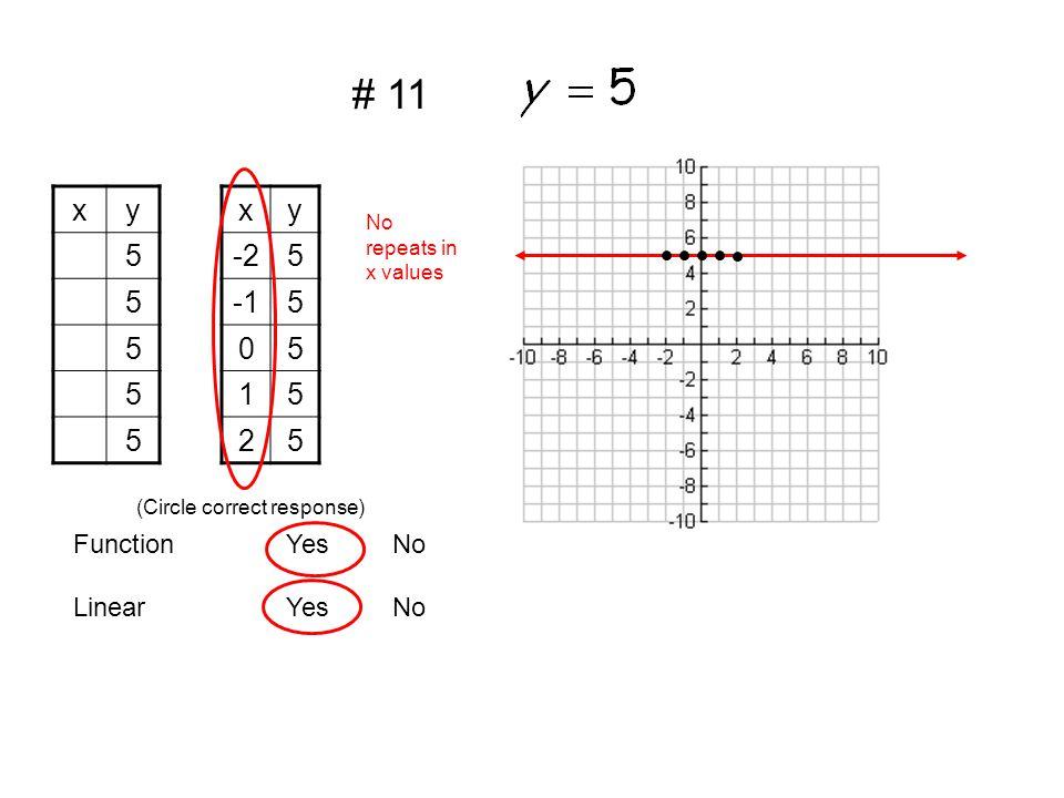 xy 5 5 5 5 5 xy -25 5 05 15 25 LinearYesNo FunctionYesNo (Circle correct response) No repeats in x values # 11