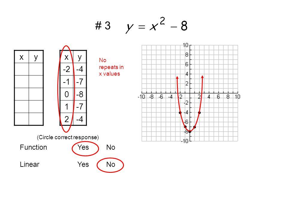 xyxy -6-5 -3-4 0-3 3-2 6 LinearYesNo FunctionYesNo (Circle correct response) No repeats in x values # 4