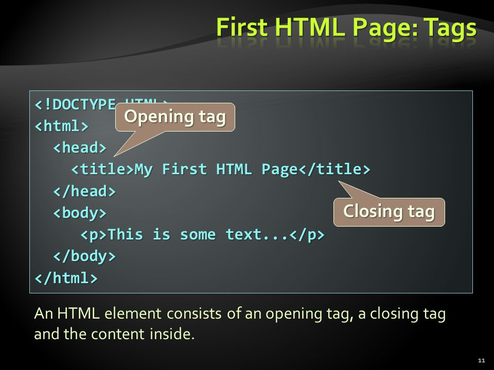 <html> My First HTML Page My First HTML Page This is some text... This is some text... </html> 11 Opening tag Closing tag An HTML element consists of