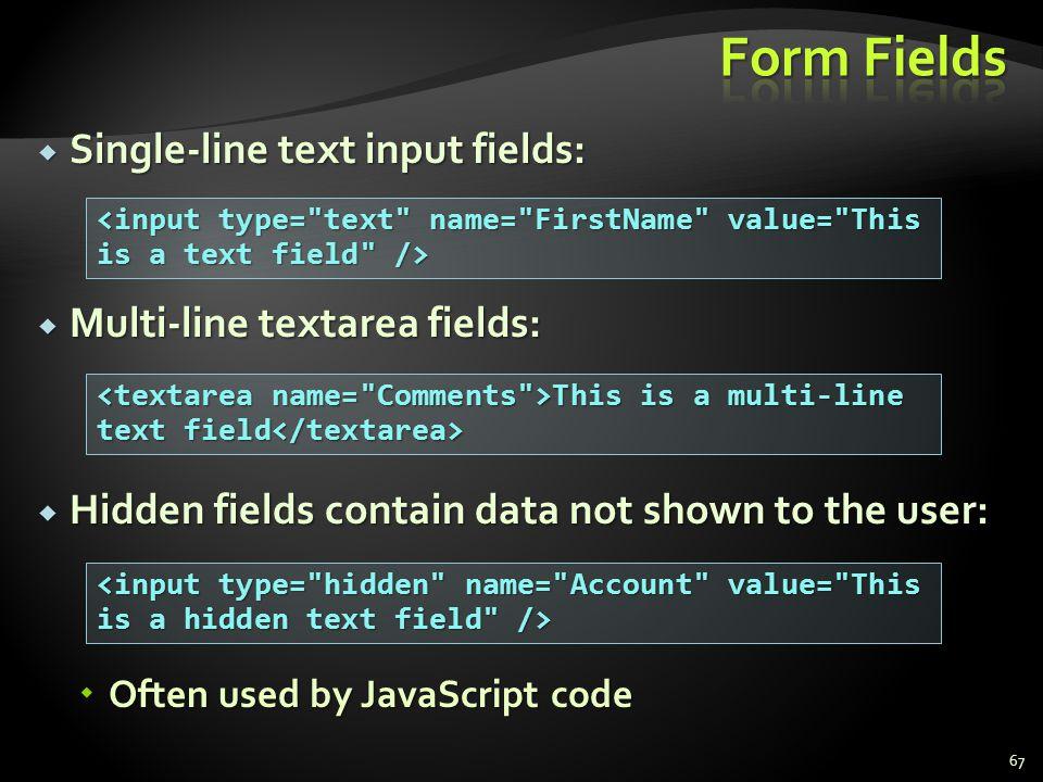 Single-line text input fields: Single-line text input fields: Multi-line textarea fields: Multi-line textarea fields: Hidden fields contain data not s