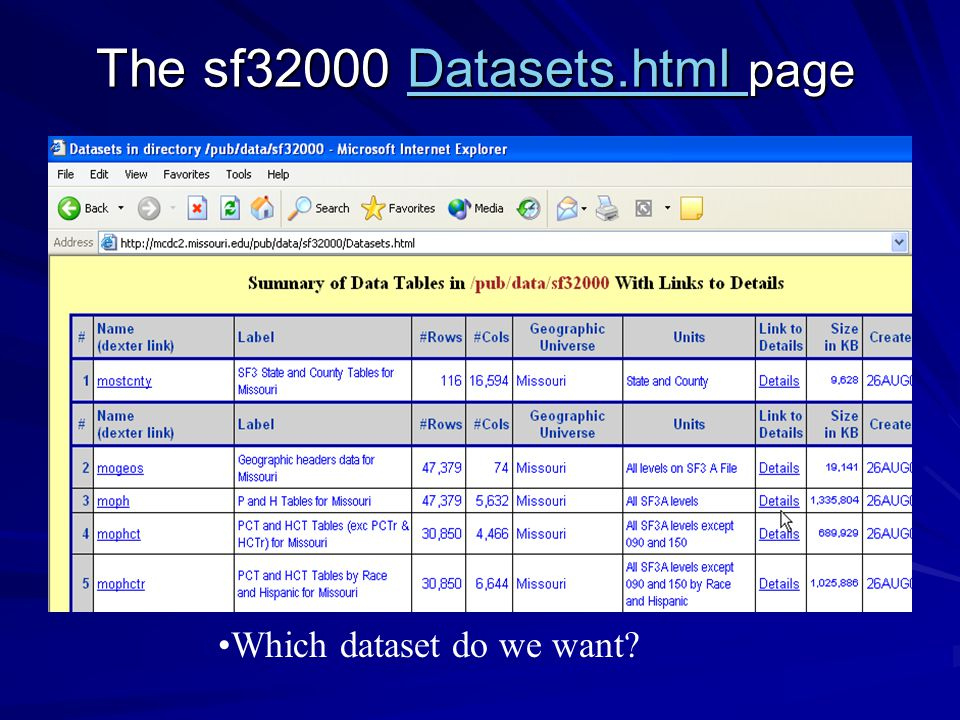 The sf32000 Datasets.html page Datasets.html Which dataset do we want