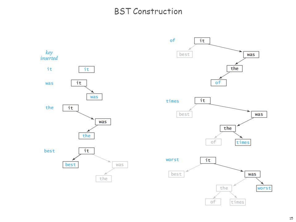 15 BST Construction