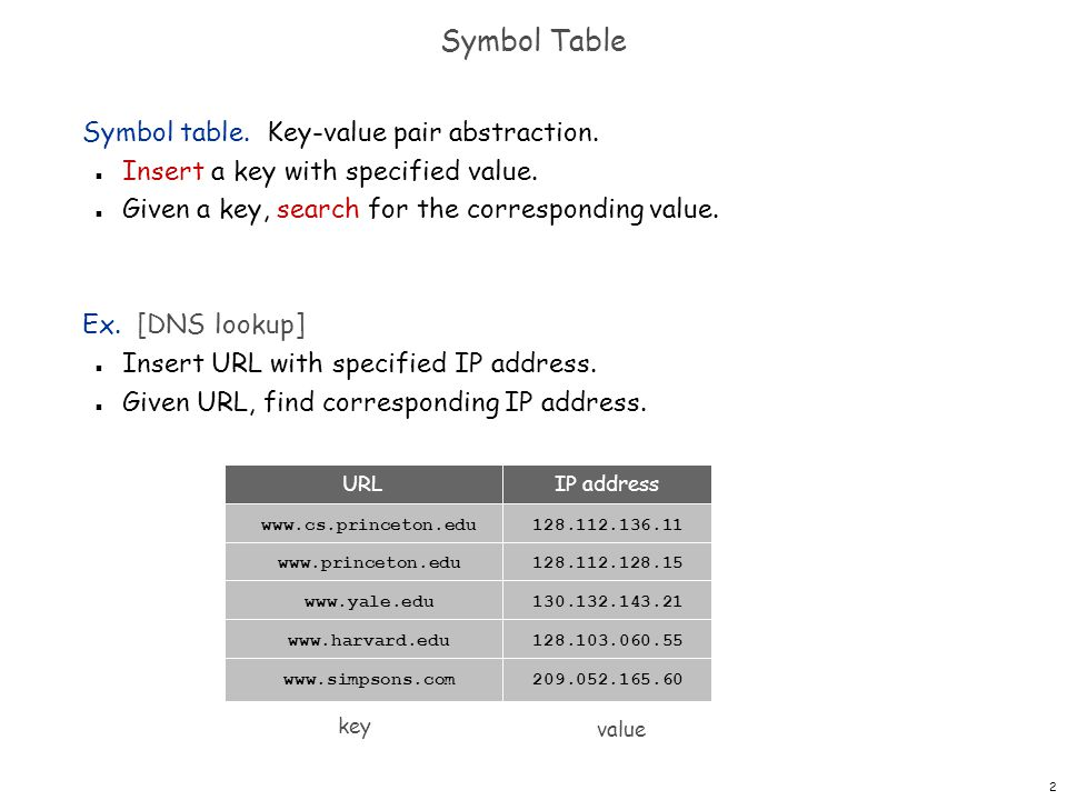 2 Symbol Table Symbol table. Key-value pair abstraction. n Insert a key with specified value. n Given a key, search for the corresponding value. Ex. [