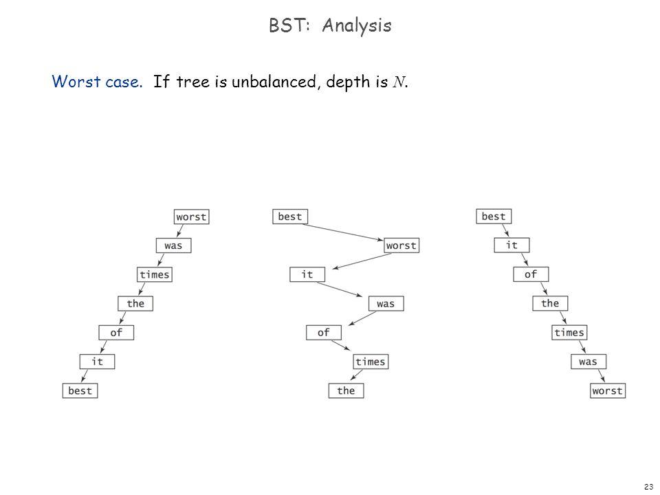 23 BST: Analysis Worst case. If tree is unbalanced, depth is N.