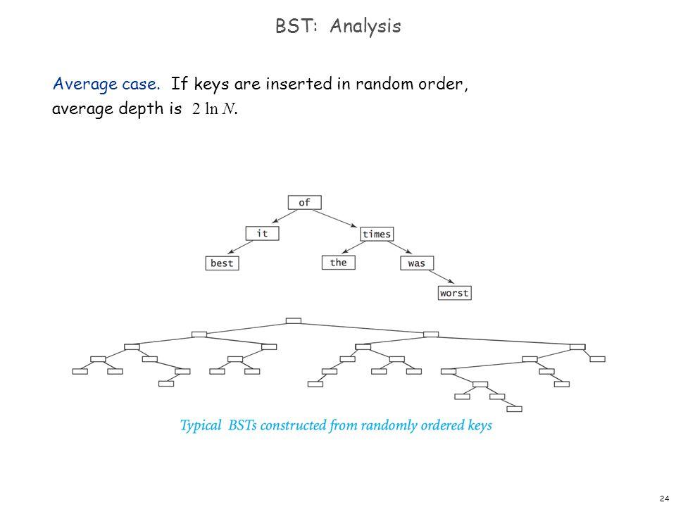 24 BST: Analysis Average case. If keys are inserted in random order, average depth is 2 ln N.