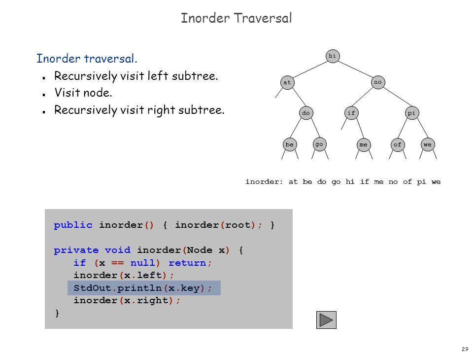29 Inorder Traversal Inorder traversal. n Recursively visit left subtree. n Visit node. n Recursively visit right subtree. public inorder() { inorder(