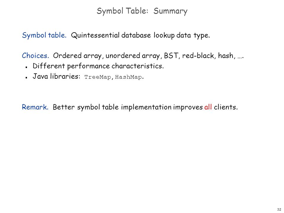 32 Symbol Table: Summary Symbol table. Quintessential database lookup data type. Choices. Ordered array, unordered array, BST, red-black, hash, …. n D