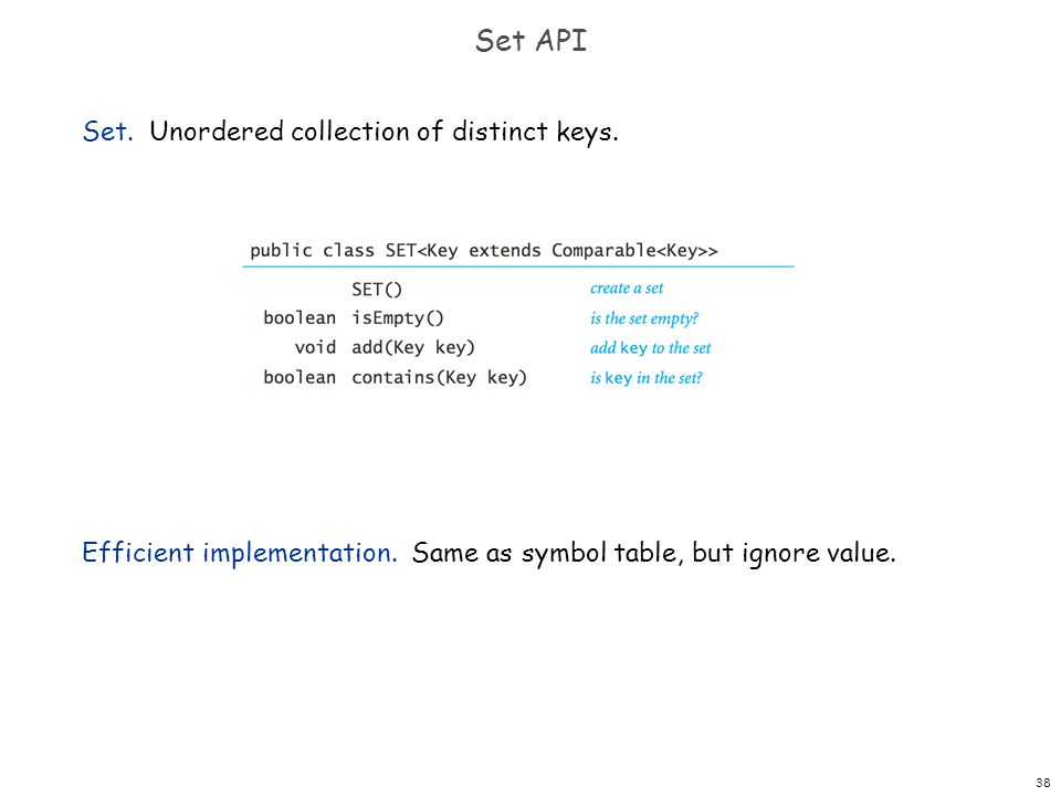 38 Set. Unordered collection of distinct keys. Efficient implementation. Same as symbol table, but ignore value. Set API